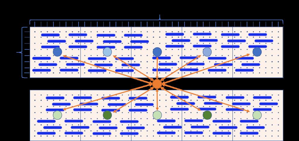 Large deployment map